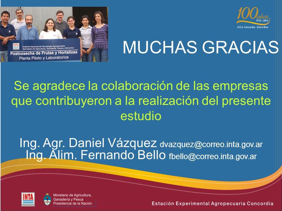 MUCHAS GRACIAS Se agradece la colaboración de las empresas que contribuyeron a la realización del presente estudio Ing.