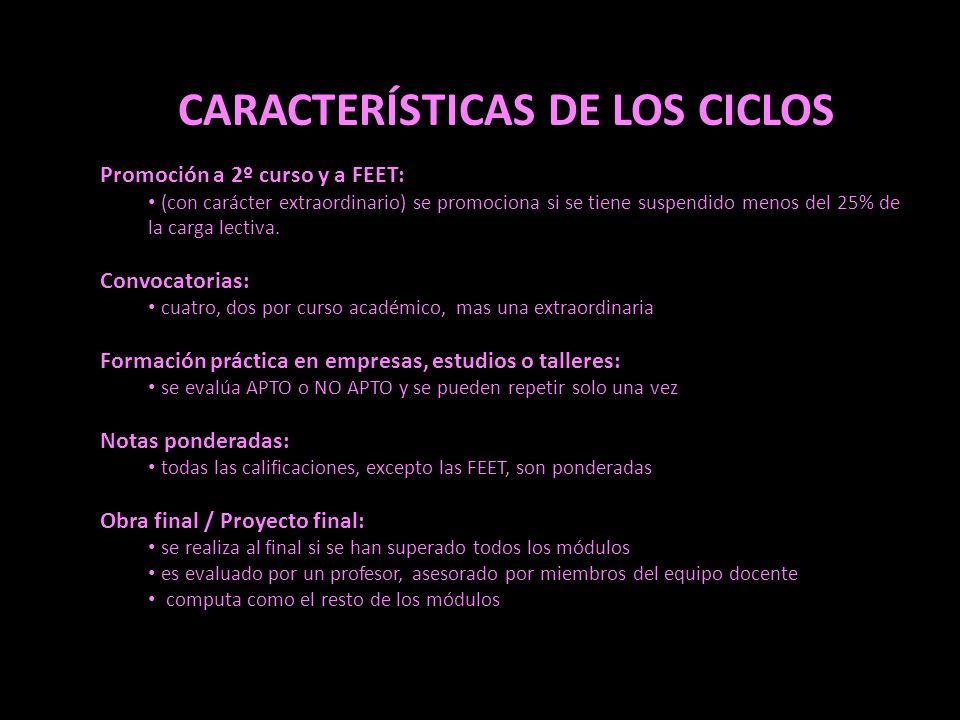 CARACTERÍSTICAS DE LOS CICLOS Promoción a 2º curso y a FEET: (con carácter extraordinario) se promociona si se tiene suspendido menos del 25% de la carga lectiva.