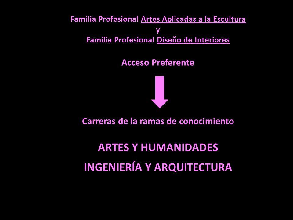 Familia Profesional Artes Aplicadas a la Escultura y Familia Profesional Diseño de Interiores Acceso Preferente Carreras de la ramas de conocimiento ARTES Y HUMANIDADES INGENIERÍA Y ARQUITECTURA