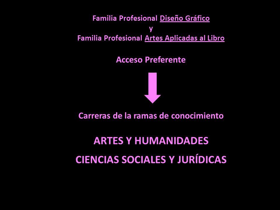 Familia Profesional Diseño Gráfico y Familia Profesional Artes Aplicadas al Libro Acceso Preferente Carreras de la ramas de conocimiento ARTES Y HUMANIDADES CIENCIAS SOCIALES Y JURÍDICAS
