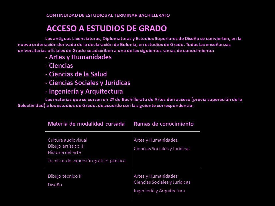 CONTINUIDAD DE ESTUDIOS AL TERMINAR BACHILLERATO ACCESO A ESTUDIOS DE GRADO Las antiguas Licenciaturas, Diplomaturas y Estudios Superiores de Diseño s