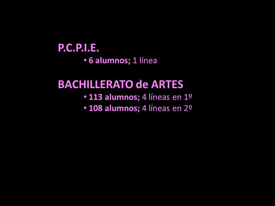 P.C.P.I.E. 6 alumnos; 1 línea BACHILLERATO de ARTES 113 alumnos; 4 líneas en 1º 108 alumnos; 4 líneas en 2º
