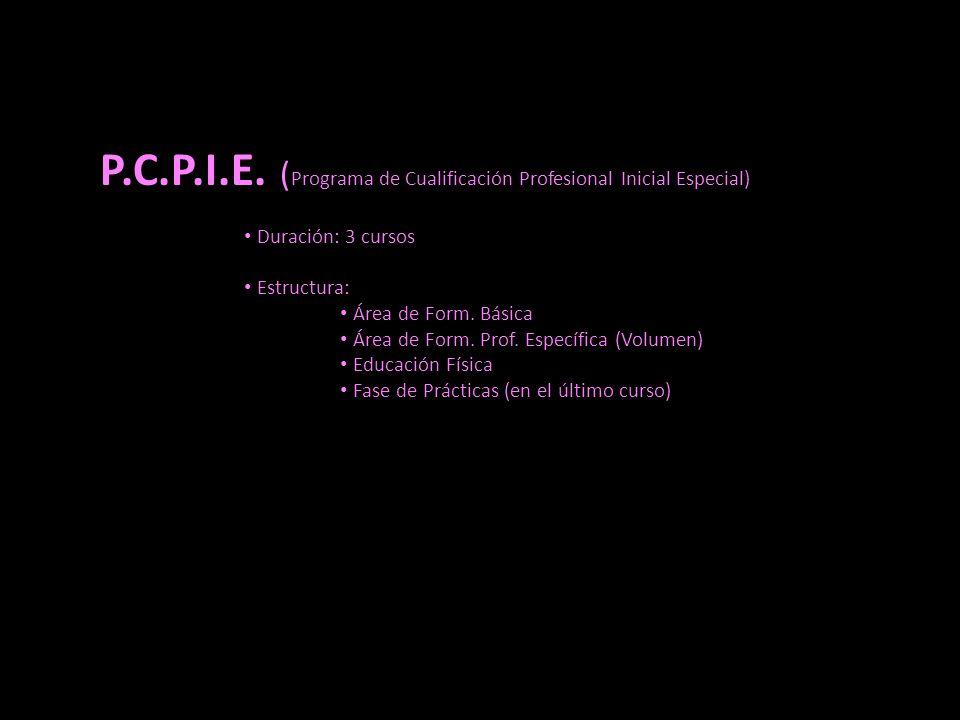 P.C.P.I.E. ( Programa de Cualificación Profesional Inicial Especial) Duración: 3 cursos Estructura: Área de Form. Básica Área de Form. Prof. Específic
