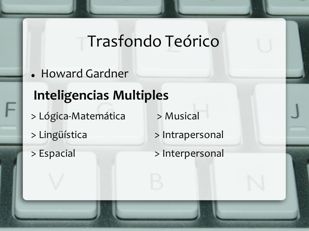 Trasfondo Teórico Howard Gardner Inteligencias Multiples > Lógica-Matemática > Musical > Lingüística> Intrapersonal > Espacial> Interpersonal