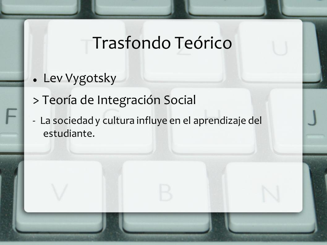 Trasfondo Teórico Lev Vygotsky > Teoría de Integración Social - La sociedad y cultura influye en el aprendizaje del estudiante.