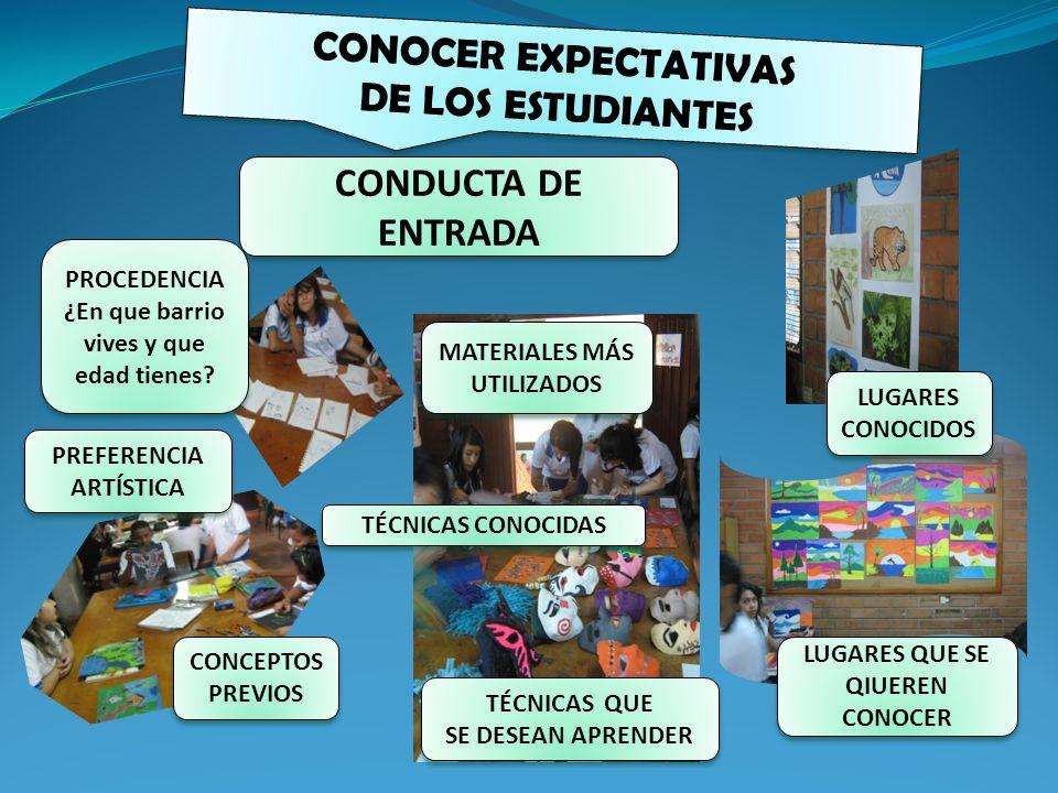 CONOCER EXPECTATIVAS DE LOS ESTUDIANTES CONOCER EXPECTATIVAS DE LOS ESTUDIANTES CONDUCTA DE ENTRADA PROCEDENCIA ¿En que barrio vives y que edad tienes