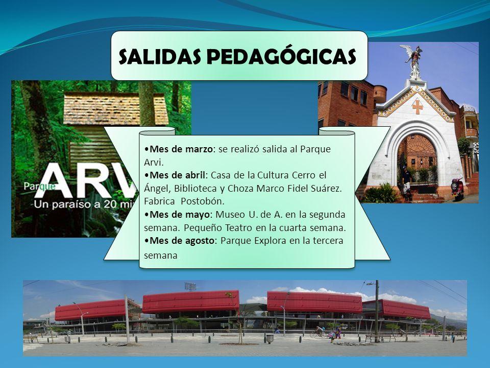 Mes de marzo: se realizó salida al Parque Arvi. Mes de abril: Casa de la Cultura Cerro el Ángel, Biblioteca y Choza Marco Fidel Suárez. Fabrica Postob