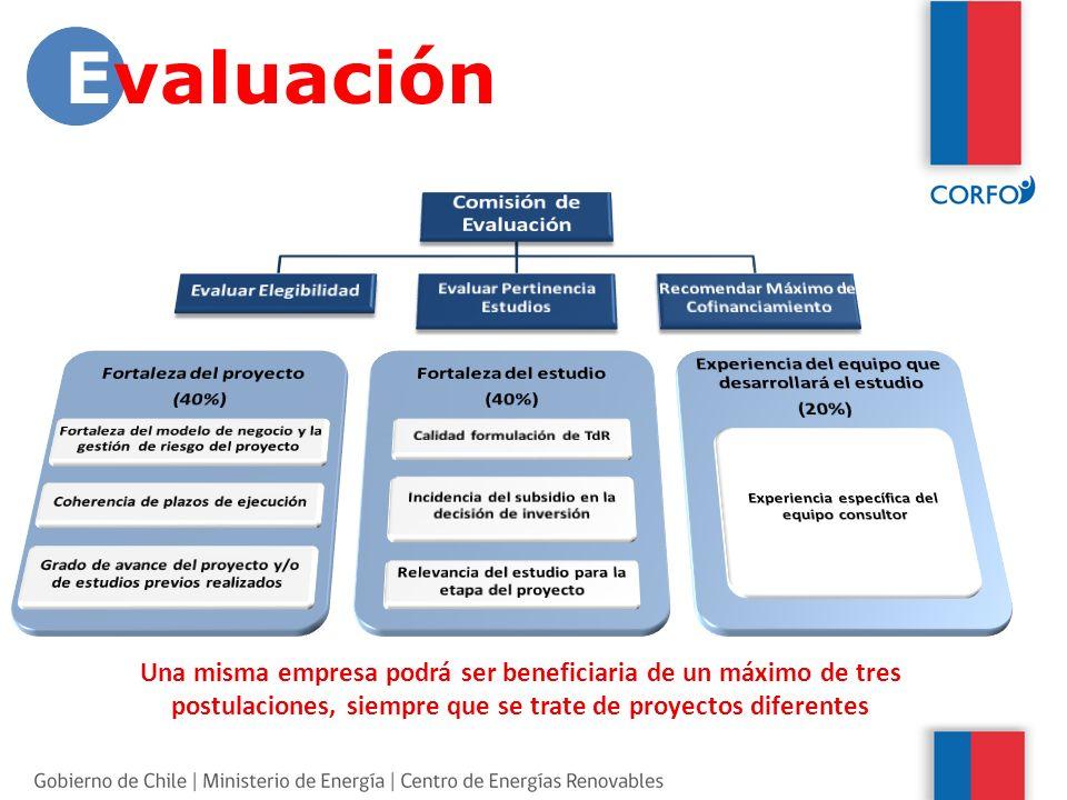 Una misma empresa podrá ser beneficiaria de un máximo de tres postulaciones, siempre que se trate de proyectos diferentes Evaluación