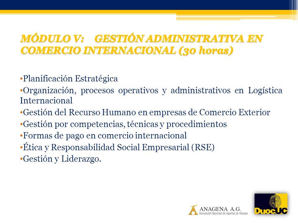 Planificación Estratégica Organización, procesos operativos y administrativos en Logística Internacional Gestión del Recurso Humano en empresas de Com