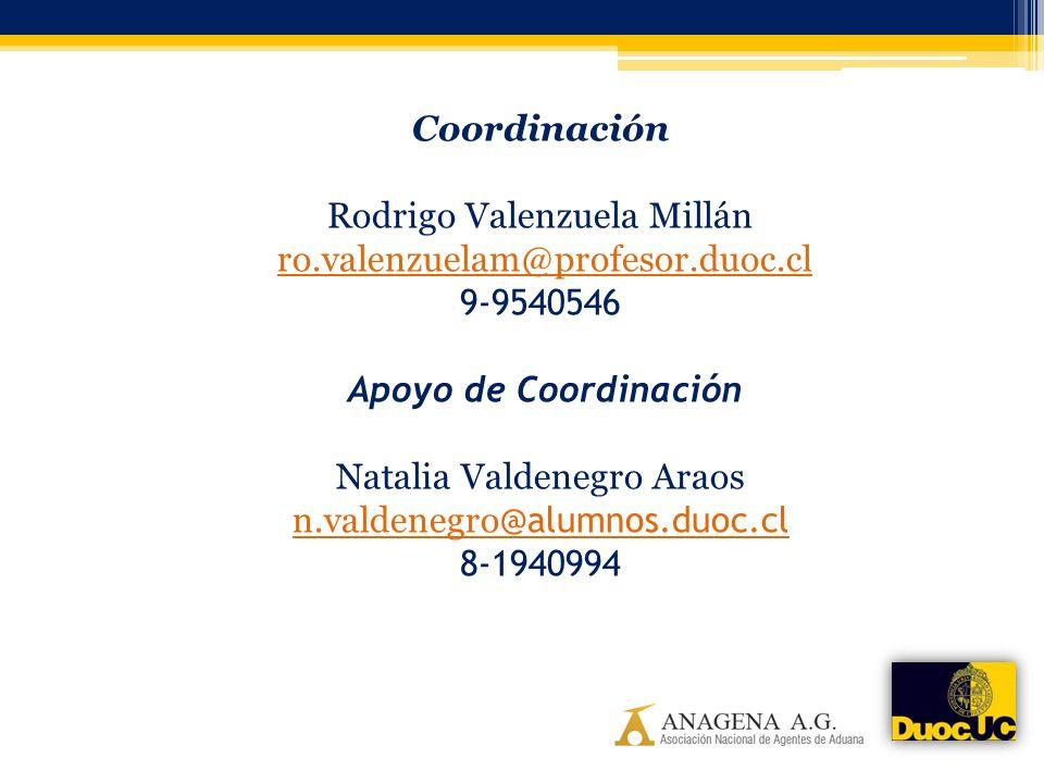 Coordinación Rodrigo Valenzuela Millán ro.valenzuelam@profesor.duoc.cl 9-9540546 Apoyo de Coordinación Natalia Valdenegro Araos n.valdenegro @alumnos.