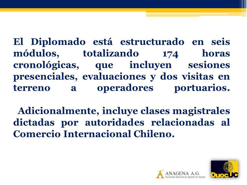 El Diplomado está estructurado en seis módulos, totalizando 174 horas cronológicas, que incluyen sesiones presenciales, evaluaciones y dos visitas en