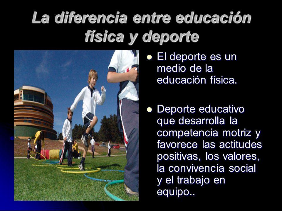 Deporte educativo. Es un conjunto de actividades lúdicas, sujeto a normas, que regulan sus formas de competición, la cual puede regirse por un espírit