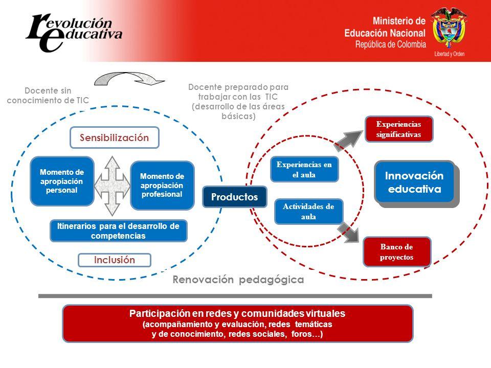 Participación en redes y comunidades virtuales (acompañamiento y evaluación, redes temáticas y de conocimiento, redes sociales, foros…) Docente sin co