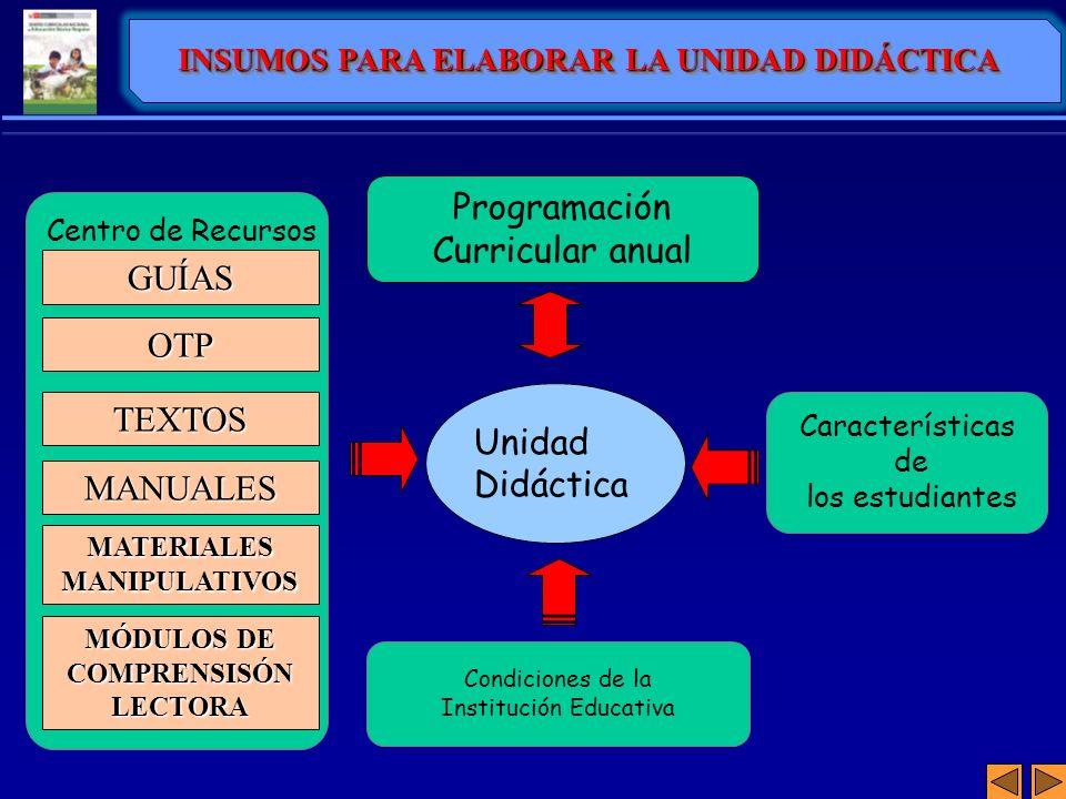 Unidad Didáctica Características de los estudiantes Condiciones de la Institución Educativa Programación Curricular anual GUÍAS OTP TEXTOS MANUALES Ce