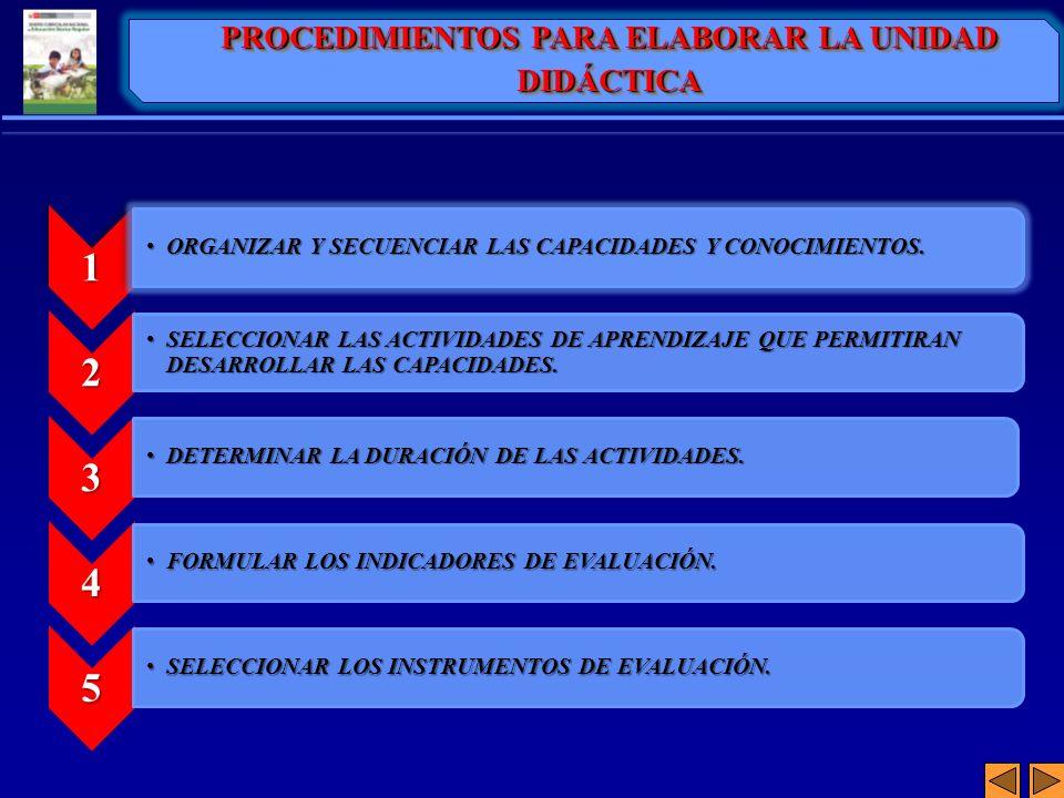 PROCEDIMIENTOS PARA ELABORAR LA UNIDAD DIDÁCTICA 1 ORGANIZAR Y SECUENCIAR LAS CAPACIDADES Y CONOCIMIENTOS.ORGANIZAR Y SECUENCIAR LAS CAPACIDADES Y CON