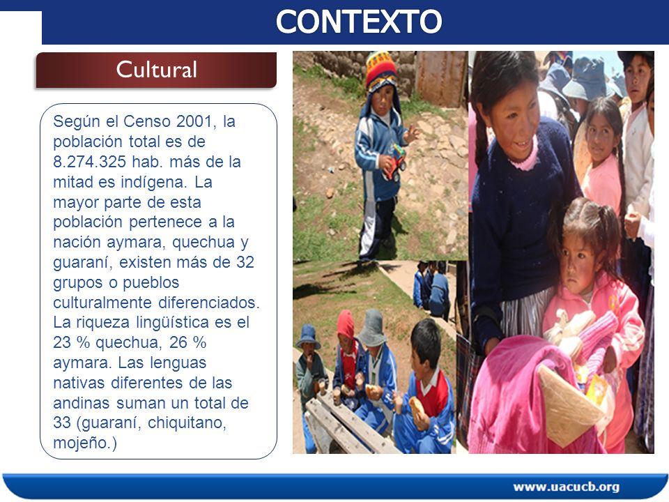 UNIVERSIDADCARRERAS PROGRAMAS / MENCIONES AÑO DE CREACIÓN SEDE HombreMujerTotal UNIDADES ACADEMICAS CAMPESINAS AGROINDUSTRIA Tus.