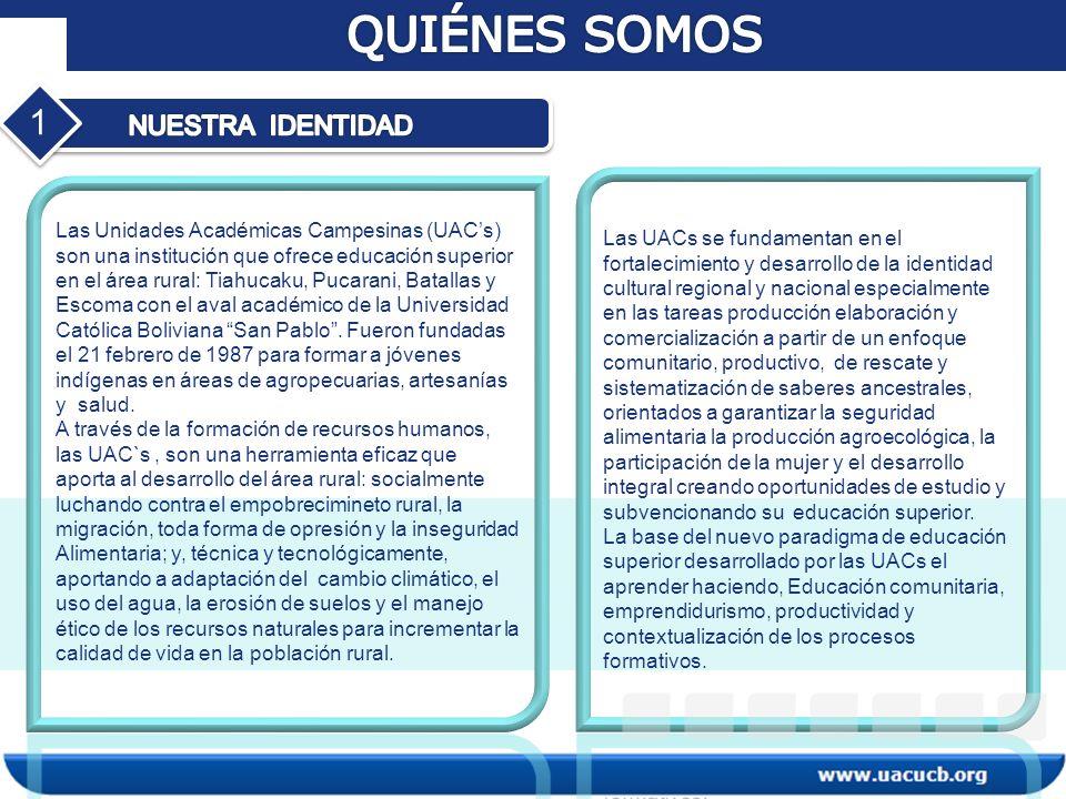 UNIVERSIDADCARRERAS PROGRAMAS / MENCIONES SEDEHombreMujerTotal UNIDADES ACADEMICAS CAMPESINAS AGROINDUSTRIA T.