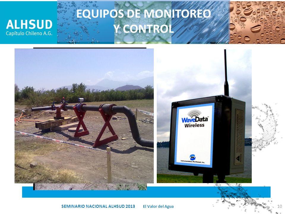 EQUIPOS DE MONITOREO Y CONTROL 10 El Valor del Agua SEMINARIO NACIONAL ALHSUD 2013