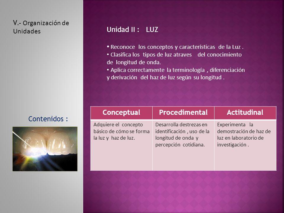 V.- Organización de Unidades Unidad II : LUZ Reconoce los conceptos y características de la Luz.