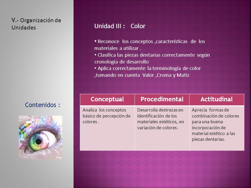 V.- Organización de Unidades Unidad III : Color Reconoce los conceptos,características de los materiales a utilizar.