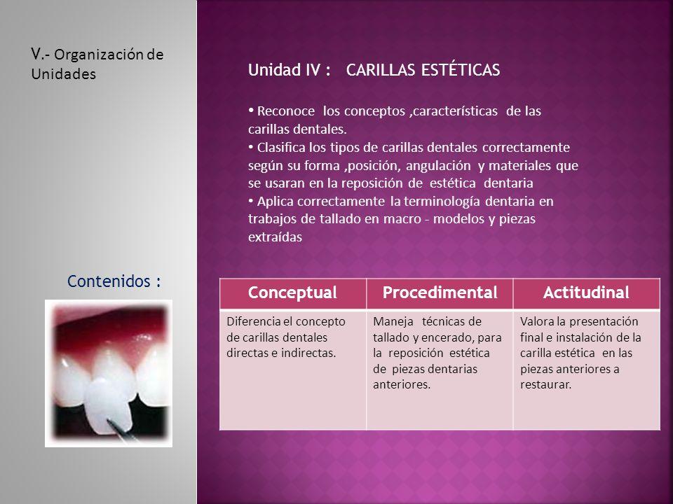 V.- Organización de Unidades Unidad IV : CARILLAS ESTÉTICAS Reconoce los conceptos,características de las carillas dentales.