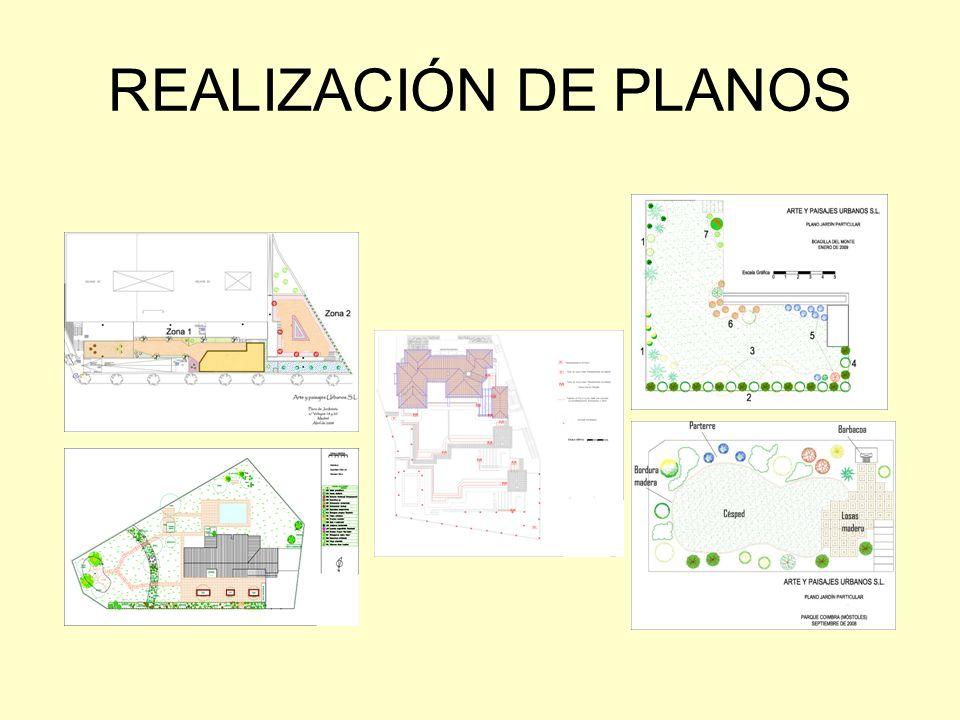 REALIZACIÓN DE PLANOS