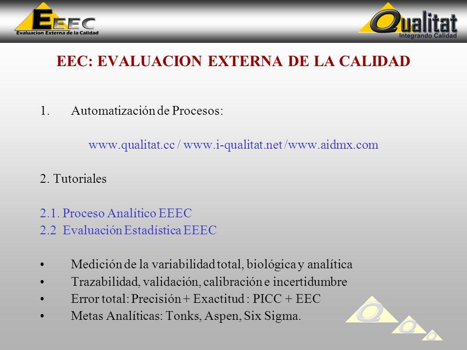 EEC: EVALUACION EXTERNA DE LA CALIDAD 1.Automatización de Procesos: www.qualitat.cc / www.i-qualitat.net /www.aidmx.com 2.