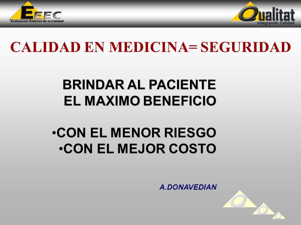 CALIDAD EN MEDICINA= SEGURIDAD BRINDAR AL PACIENTE EL MAXIMO BENEFICIO CON EL MENOR RIESGO CON EL MEJOR COSTO A.DONAVEDIAN