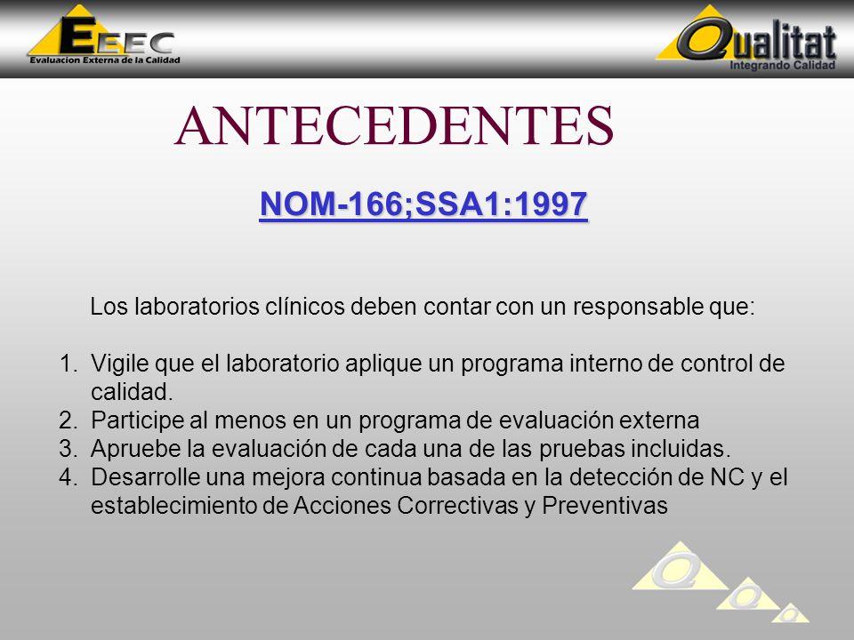 NOM-166;SSA1:1997 Los laboratorios clínicos deben contar con un responsable que: 1.Vigile que el laboratorio aplique un programa interno de control de calidad.