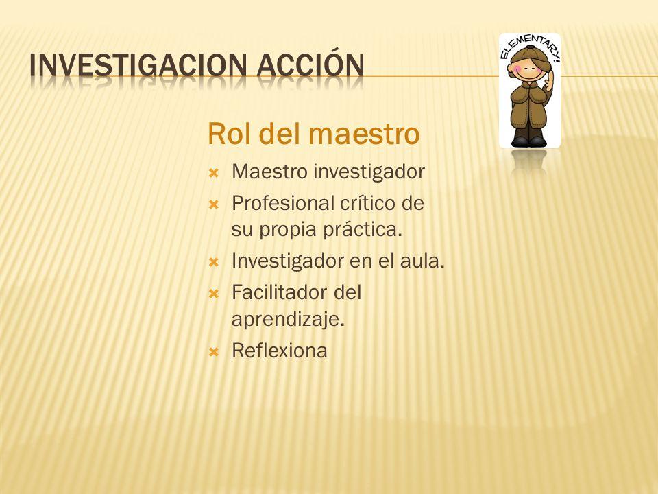 Rol del maestro Maestro investigador Profesional crítico de su propia práctica. Investigador en el aula. Facilitador del aprendizaje. Reflexiona