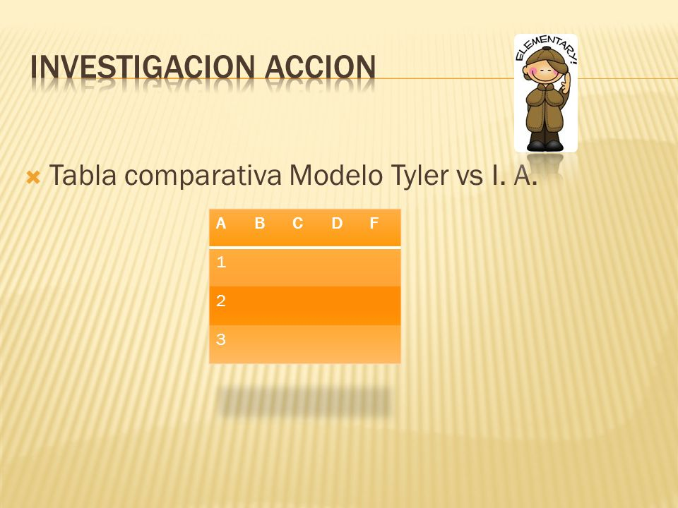 Tabla comparativa Modelo Tyler vs I. A.