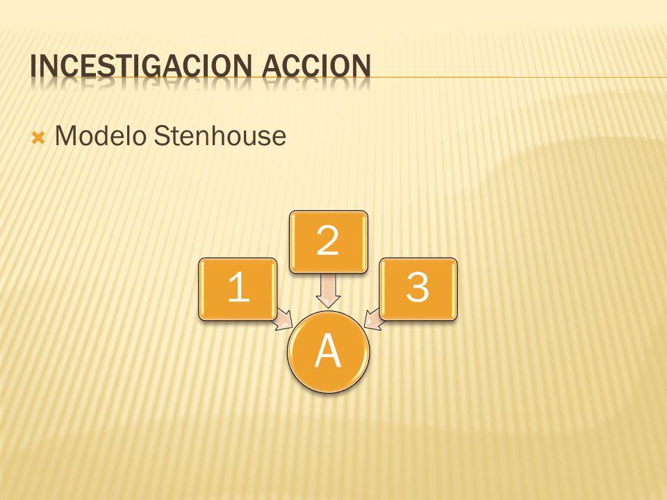 Modelo Stenhouse A 123