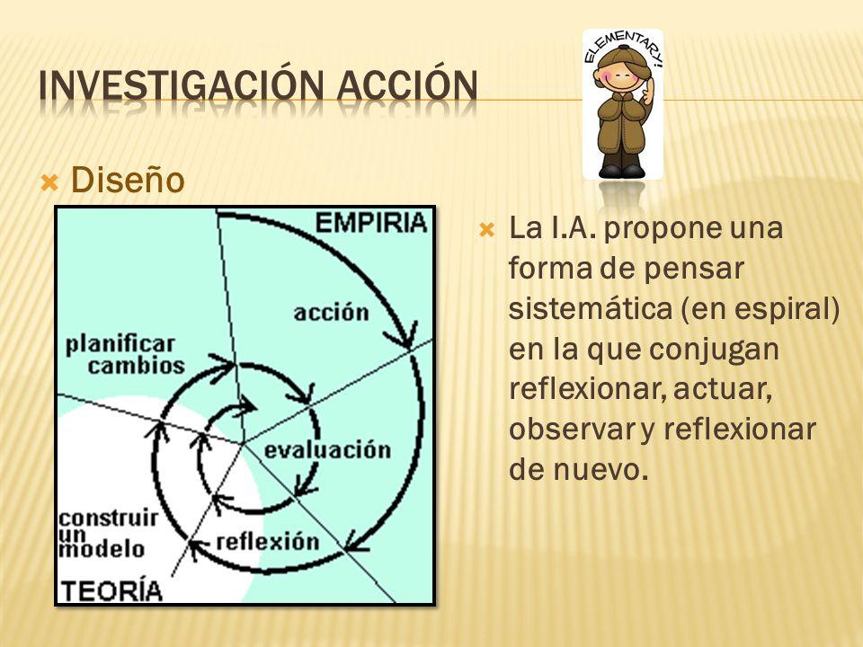 Diseño La I.A. propone una forma de pensar sistemática (en espiral) en la que conjugan reflexionar, actuar, observar y reflexionar de nuevo.