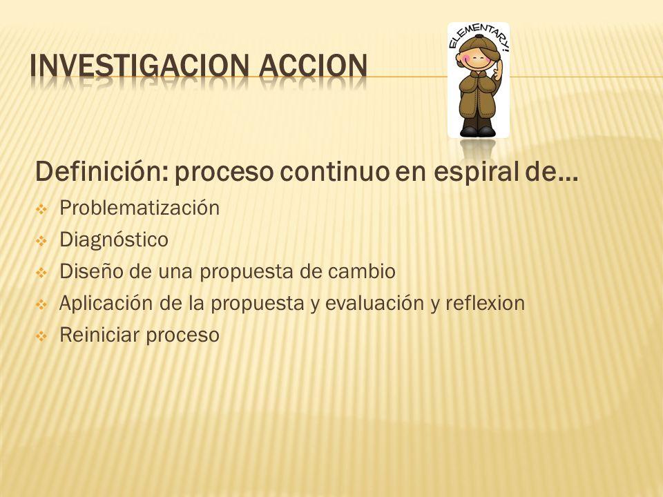 Definición: proceso continuo en espiral de… Problematización Diagnóstico Diseño de una propuesta de cambio Aplicación de la propuesta y evaluación y r