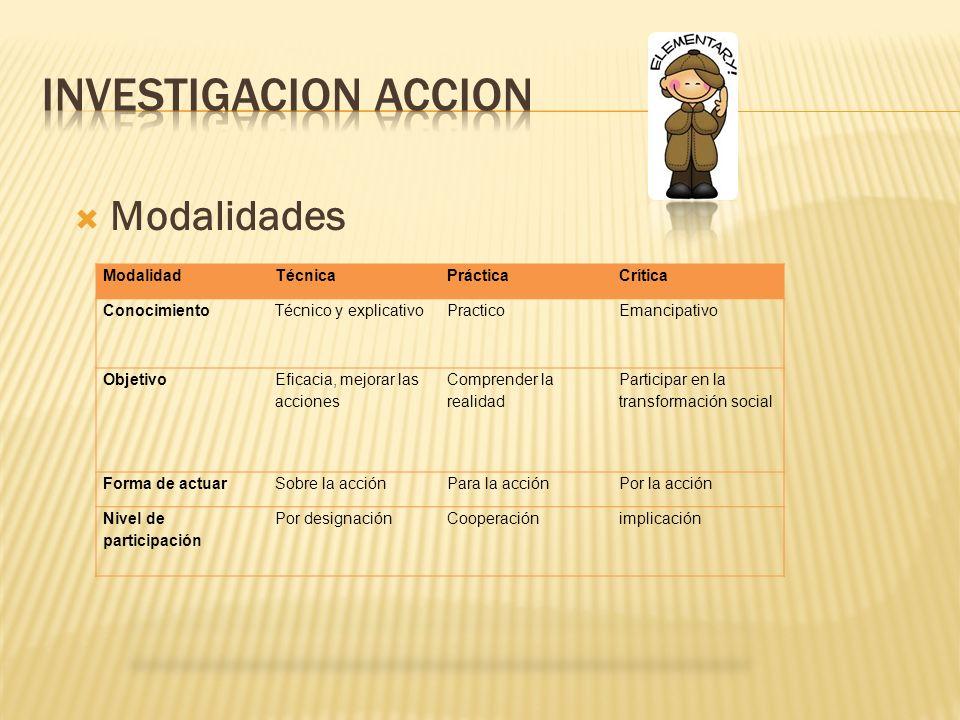 Metodología Problematización Diagnóstico Diseño de una Propuesta de Cambio Aplicación de Propuesta, Evaluación Reflexión