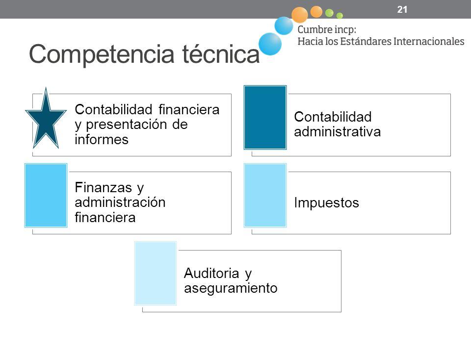 Competencia técnica 21 Contabilidad financiera y presentación de informes Contabilidad administrativa Finanzas y administración financiera Impuestos Auditoria y aseguramiento