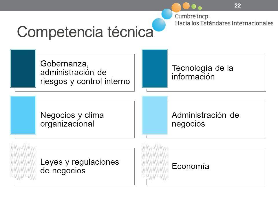 Competencia técnica 22 Gobernanza, administración de riesgos y control interno Tecnología de la información Negocios y clima organizacional Administración de negocios Leyes y regulaciones de negocios Economía