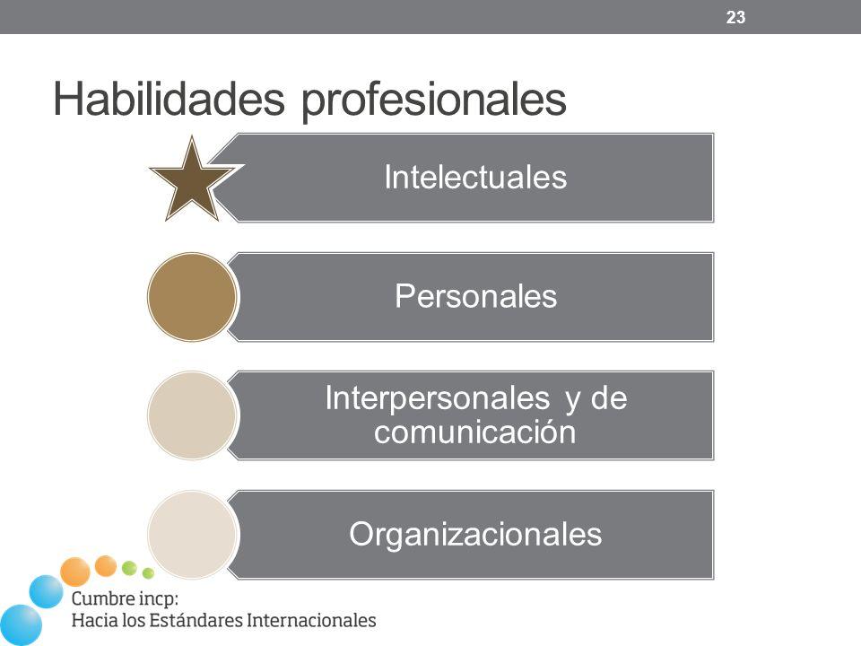 Habilidades profesionales 23 Intelectuales Personales Interpersonales y de comunicación Organizacionales