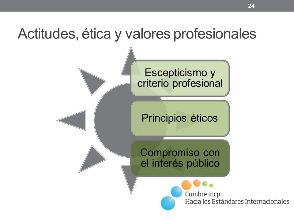 Actitudes, ética y valores profesionales 24 Escepticismo y criterio profesional Principios éticos Compromiso con el interés público