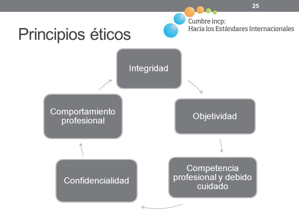 Principios éticos 25 Integridad Objetividad Competencia profesional y debido cuidado Confidencialidad Comportamiento profesional