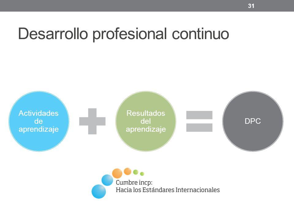 Desarrollo profesional continuo 31 Actividades de aprendizaje Resultados del aprendizaje DPC