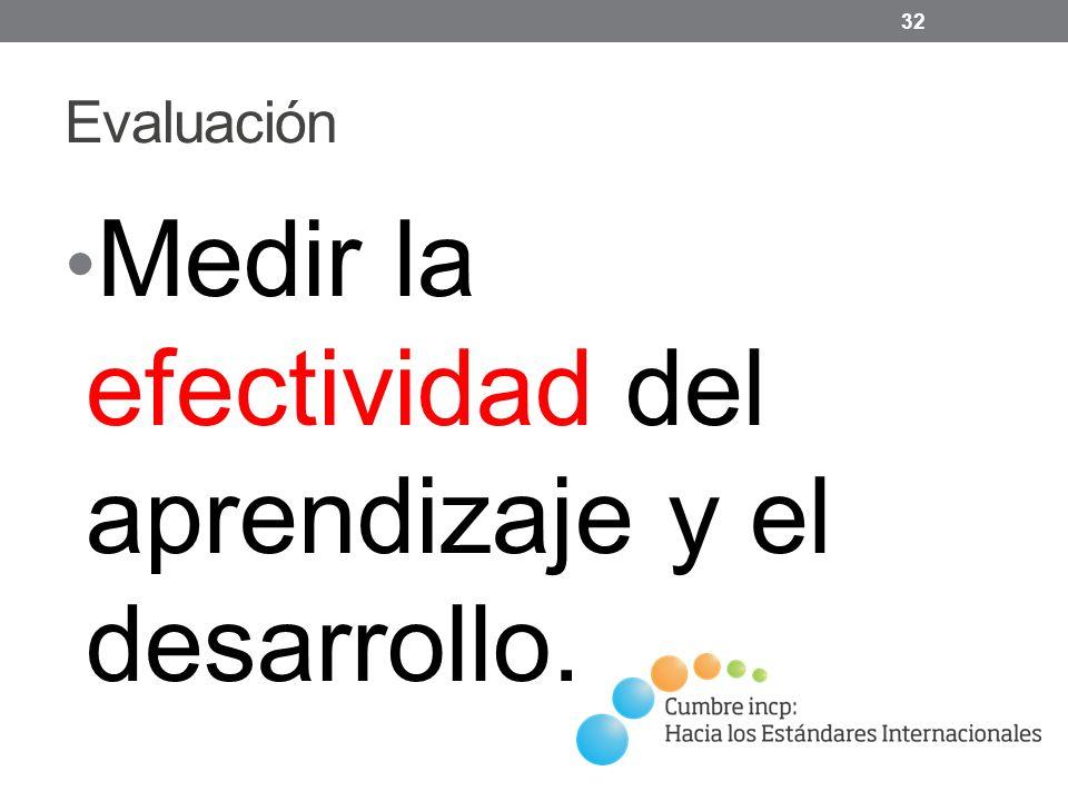 Evaluación Medir la efectividad del aprendizaje y el desarrollo. 32