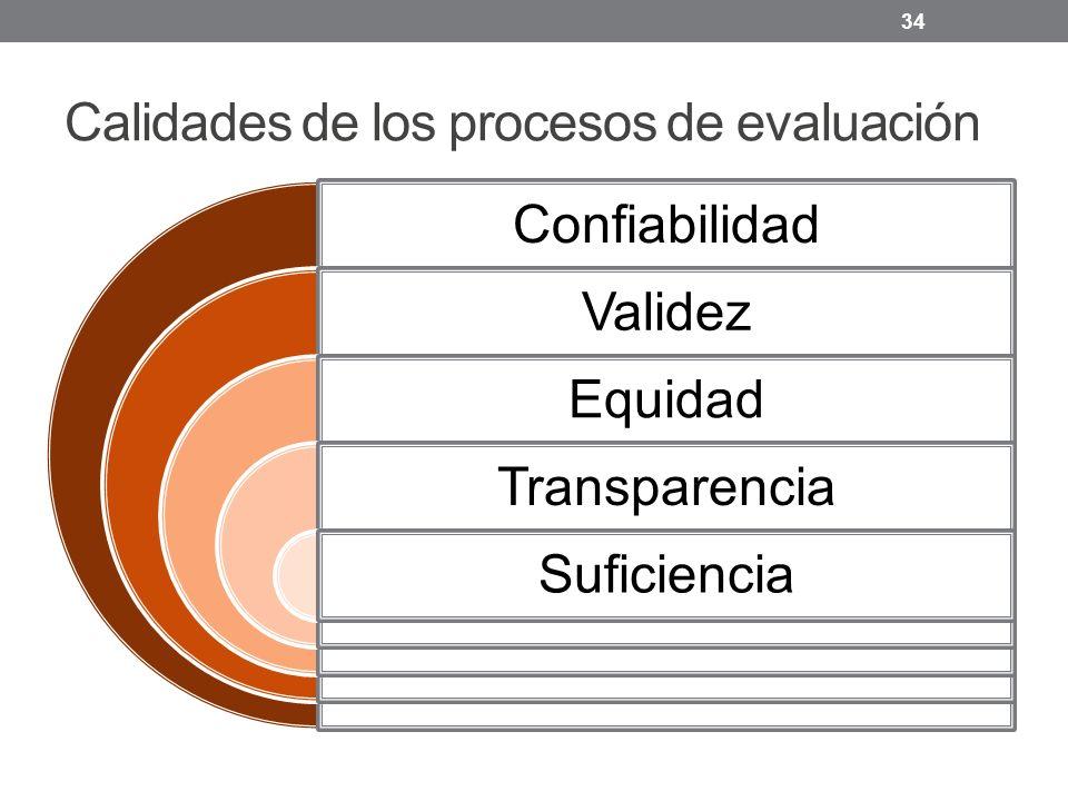 Calidades de los procesos de evaluación 34 Confiabilidad Validez Equidad Transparencia Suficiencia