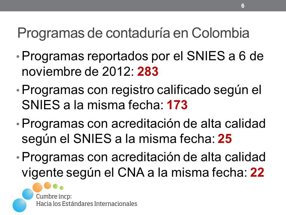 Programas de contaduría en Colombia Programas reportados por el SNIES a 6 de noviembre de 2012: 283 Programas con registro calificado según el SNIES a la misma fecha: 173 Programas con acreditación de alta calidad según el SNIES a la misma fecha: 25 Programas con acreditación de alta calidad vigente según el CNA a la misma fecha: 22 6