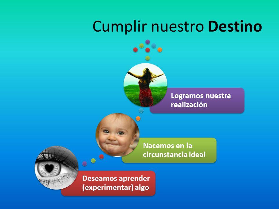 Cumplir nuestro Destino Deseamos aprender (experimentar) algo Nacemos en la circunstancia ideal Logramos nuestra realización