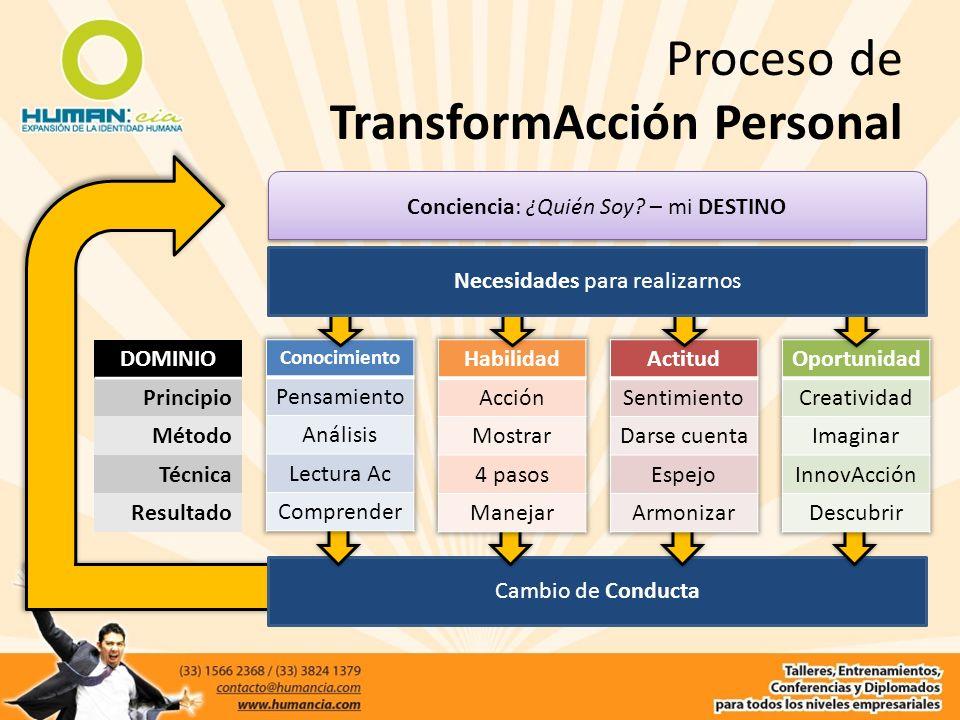 Cambio de Conducta Proceso de TransformAcción Personal DOMINIO Principio Método Técnica Resultado Conciencia: ¿Quién Soy? – mi DESTINO Necesidades par