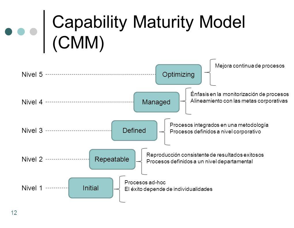 Capability Maturity Model (CMM) 12 Initial Repeatable Defined Managed Optimizing Nivel 1 Nivel 2 Nivel 3 Nivel 4 Nivel 5 Mejora continua de procesos É