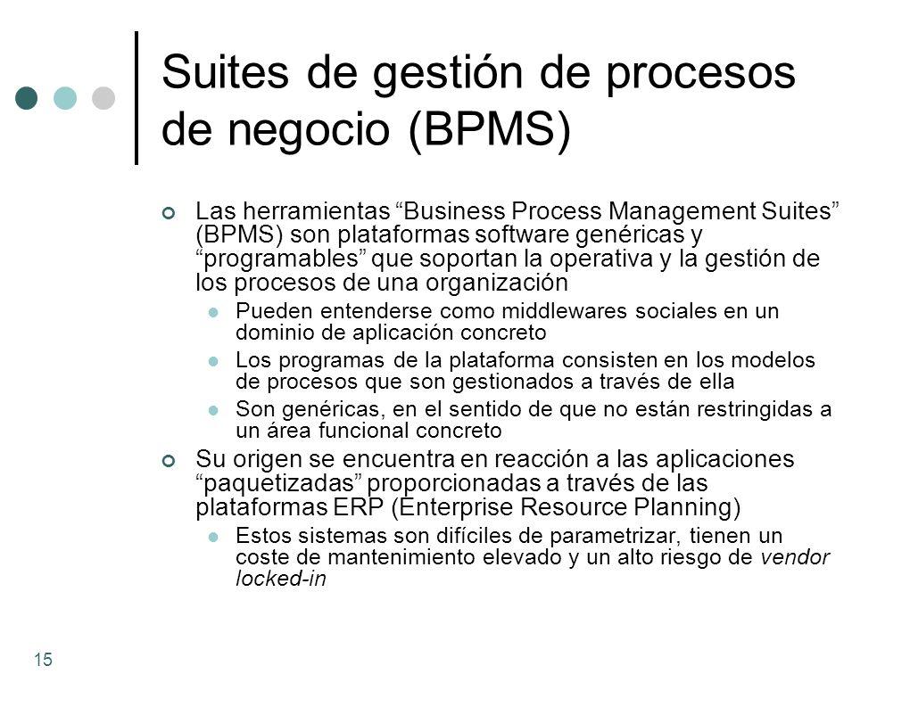 Suites de gestión de procesos de negocio (BPMS) Las herramientas Business Process Management Suites (BPMS) son plataformas software genéricas y progra