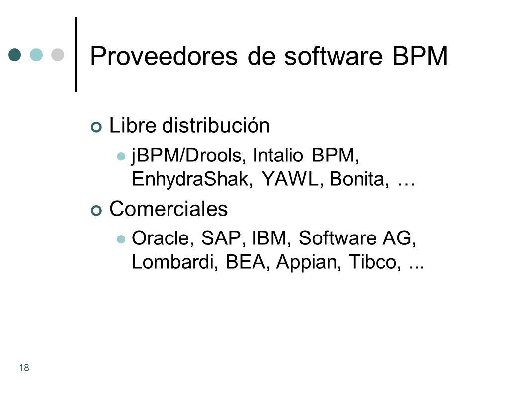 Proveedores de software BPM Libre distribución jBPM/Drools, Intalio BPM, EnhydraShak, YAWL, Bonita, … Comerciales Oracle, SAP, IBM, Software AG, Lomba