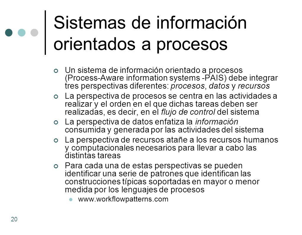 Sistemas de información orientados a procesos Un sistema de información orientado a procesos (Process-Aware information systems -PAIS) debe integrar t